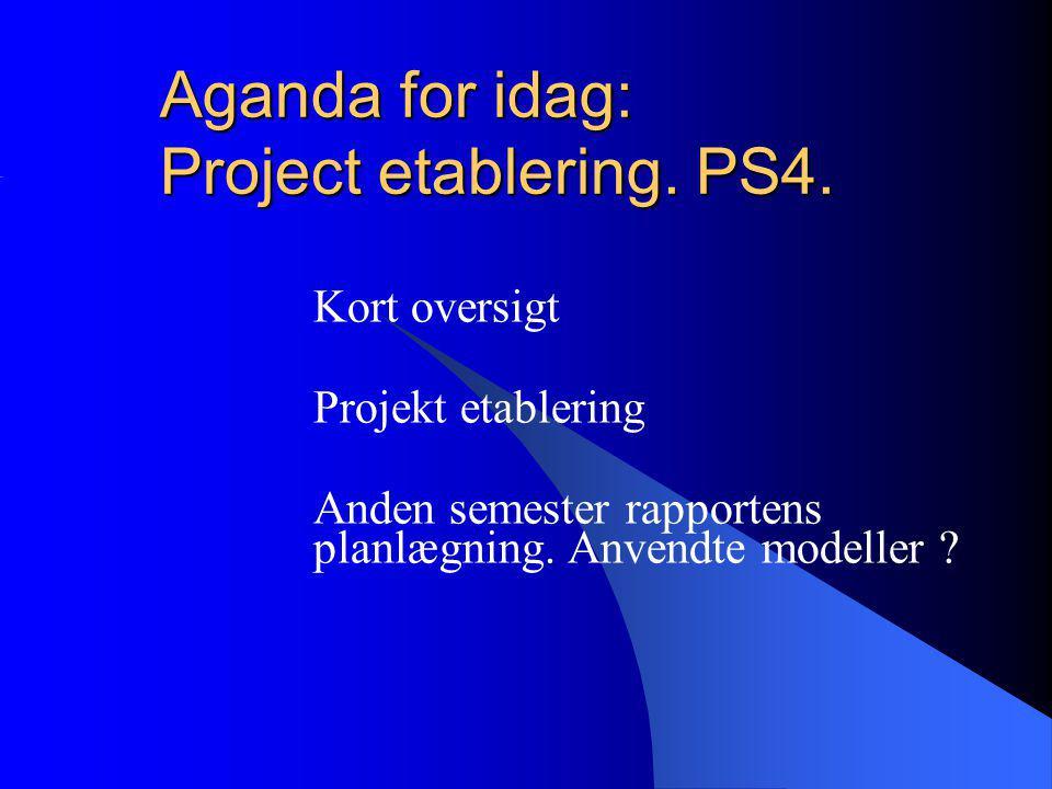 Aganda for idag: Project etablering. PS4.