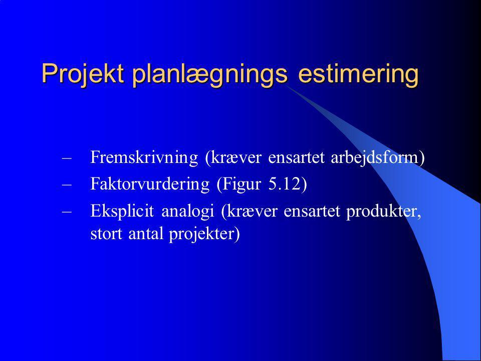 Projekt planlægnings estimering –Fremskrivning (kræver ensartet arbejdsform) –Faktorvurdering (Figur 5.12) –Eksplicit analogi (kræver ensartet produkter, stort antal projekter)