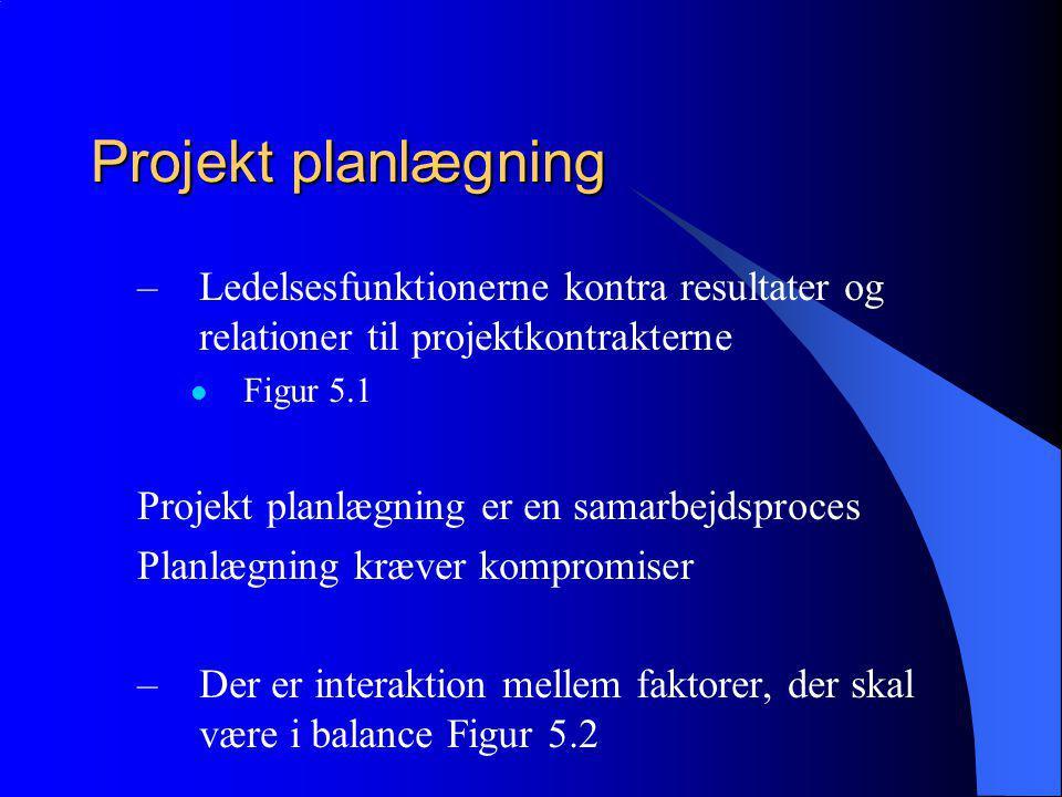 Projekt planlægning –Ledelsesfunktionerne kontra resultater og relationer til projektkontrakterne Figur 5.1 Projekt planlægning er en samarbejdsproces Planlægning kræver kompromiser –Der er interaktion mellem faktorer, der skal være i balance Figur 5.2
