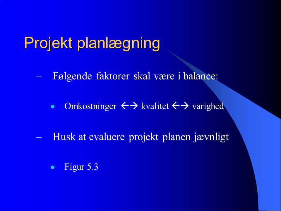 Projekt planlægning –Følgende faktorer skal være i balance: Omkostninger  kvalitet  varighed –Husk at evaluere projekt planen jævnligt Figur 5.3