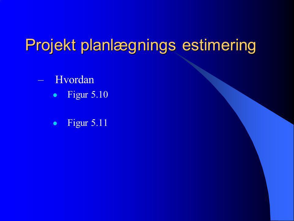 Projekt planlægnings estimering –Hvordan Figur 5.10 Figur 5.11