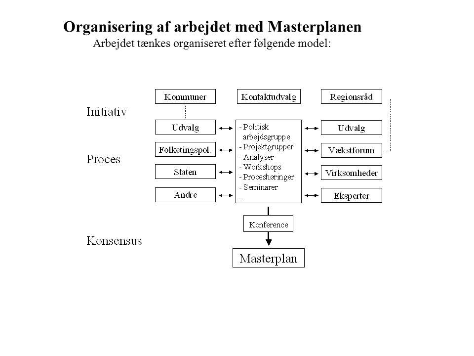 Organisering af arbejdet med Masterplanen Arbejdet tænkes organiseret efter følgende model: