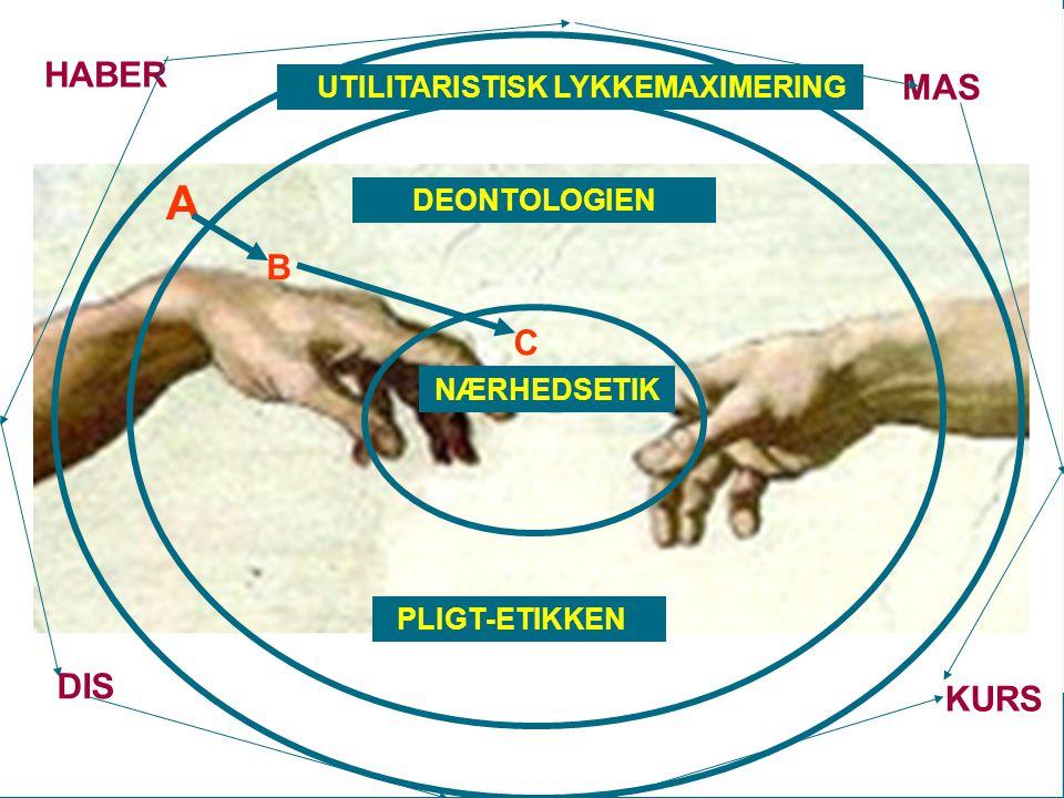 NÆRHEDSETIK DEONTOLOGIEN PLIGT-ETIKKEN - UTILITARISTISK LYKKEMAXIMERING A B C HABER MAS DIS KURS