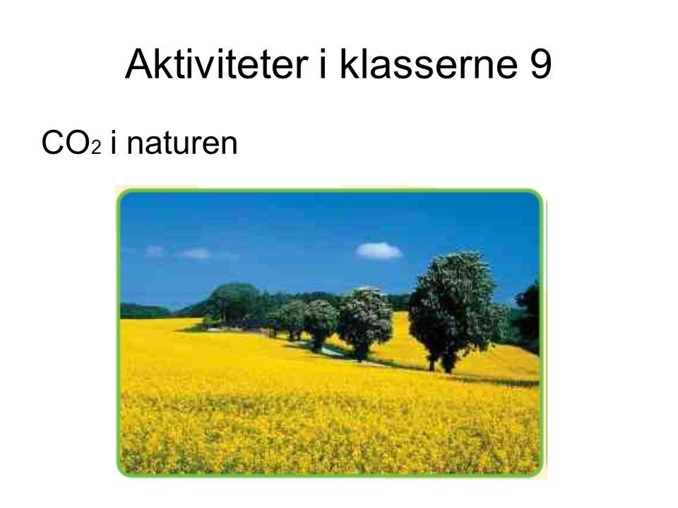 Aktiviteter i klasserne 9 CO 2 i naturen