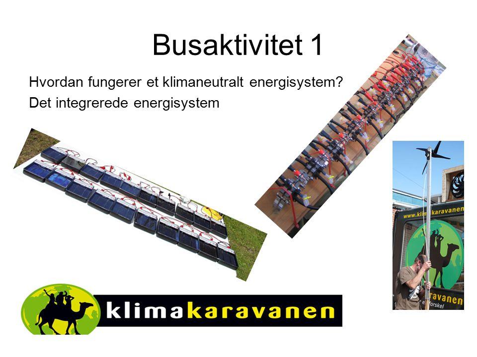 Busaktivitet 1 Hvordan fungerer et klimaneutralt energisystem Det integrerede energisystem
