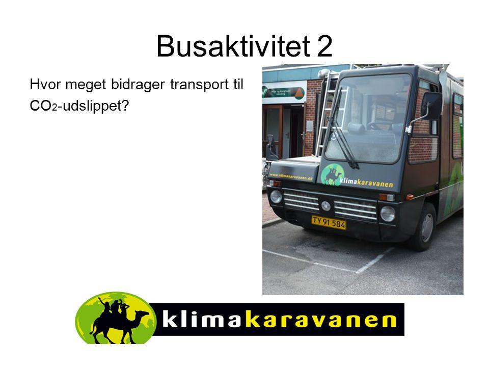 Busaktivitet 2 Hvor meget bidrager transport til CO 2 -udslippet