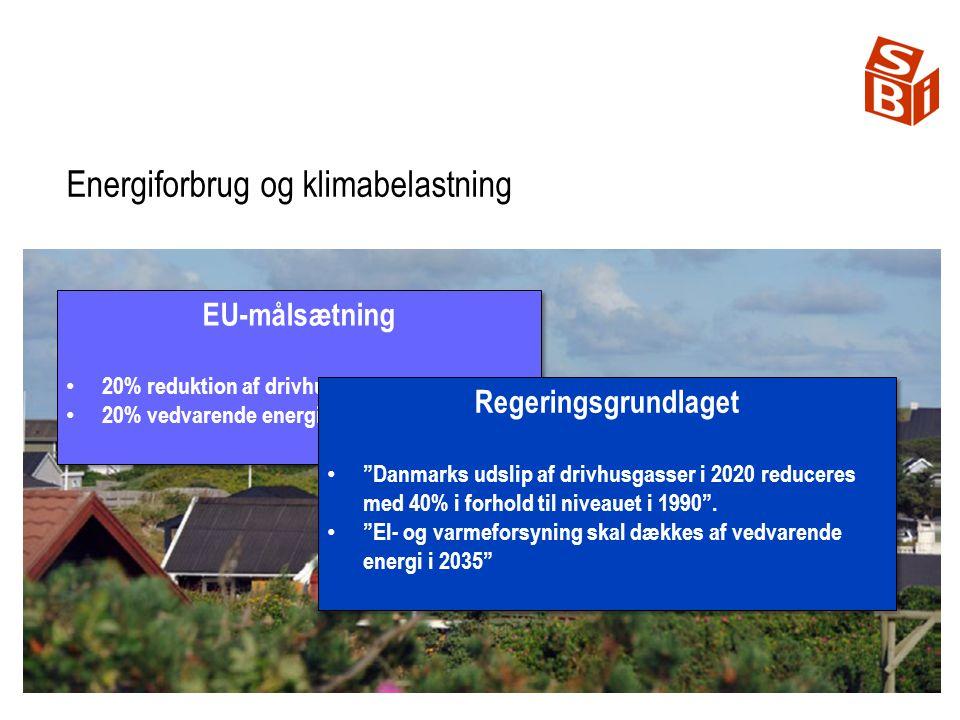 Energiforbrug og klimabelastning EU-målsætning 20% reduktion af drivhusgasser i 2020 20% vedvarende energi i 2020 EU-målsætning 20% reduktion af drivhusgasser i 2020 20% vedvarende energi i 2020 Regeringsgrundlaget Danmarks udslip af drivhusgasser i 2020 reduceres med 40% i forhold til niveauet i 1990 .