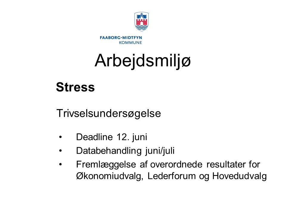 Arbejdsmiljø Stress Trivselsundersøgelse Deadline 12.