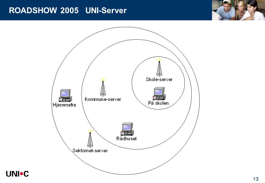 ROADSHOW 2005 UNI-Server 13