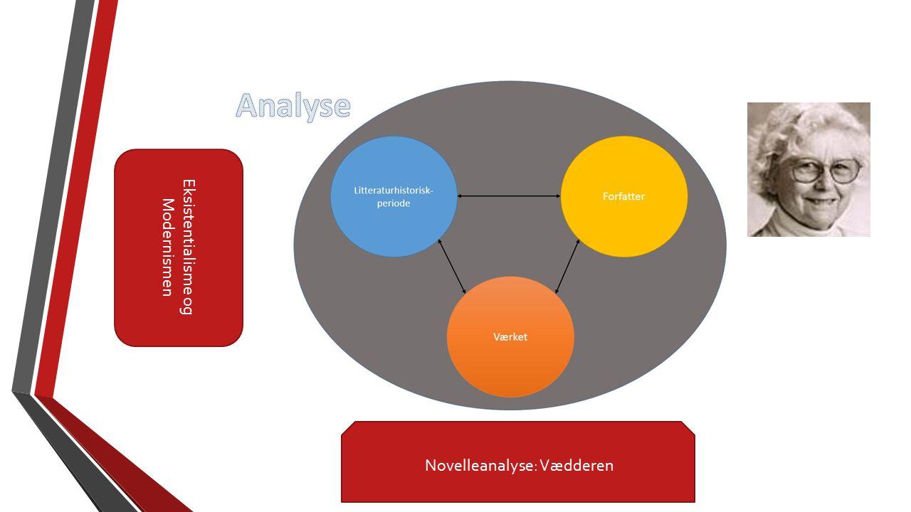 Eksistentialisme og Modernismen Novelleanalyse: Vædderen