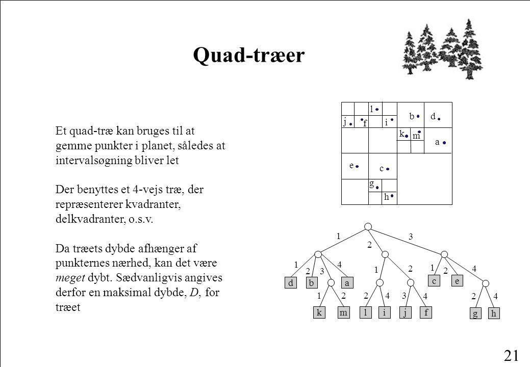 21 Quad-træer Et quad-træ kan bruges til at gemme punkter i planet, således at intervalsøgning bliver let Der benyttes et 4-vejs træ, der repræsenterer kvadranter, delkvadranter, o.s.v.