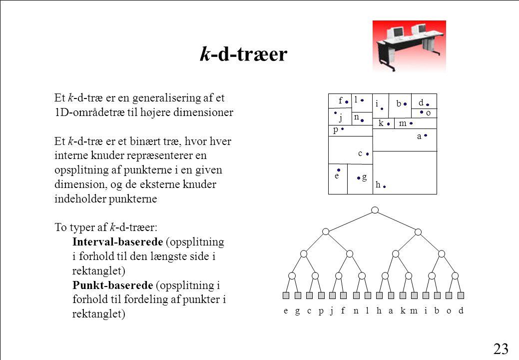 23 k-d-træer Et k-d-træ er en generalisering af et 1D-områdetræ til højere dimensioner Et k-d-træ er et binært træ, hvor hver interne knuder repræsenterer en opsplitning af punkterne i en given dimension, og de eksterne knuder indeholder punkterne To typer af k-d-træer: Interval-baserede (opsplitning i forhold til den længste side i rektanglet) Punkt-baserede (opsplitning i forhold til fordeling af punkter i rektanglet) egcpjfnlhakmibod j f l ib d k m a e c h n o p g