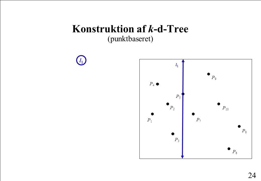 24 l1l1 P1P1 P4P4 P6P6 P2P2 P3P3 P8P8 P5P5 P7P7 P9P9 P 10 l1l1 Konstruktion af k-d-Tree (punktbaseret)