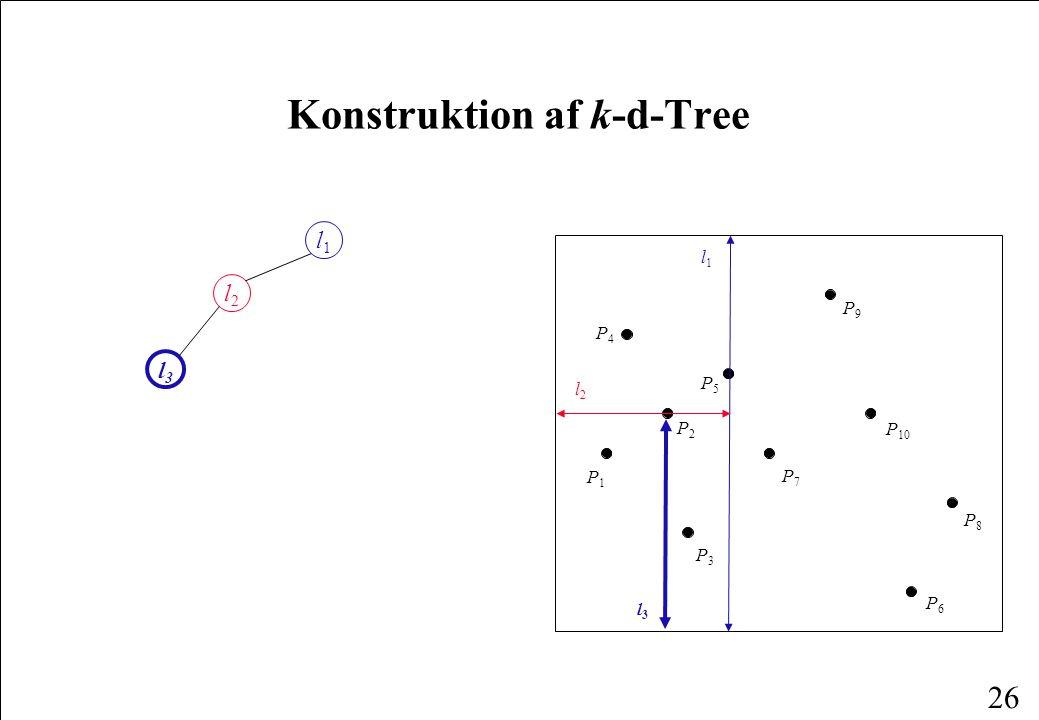 26 Konstruktion af k-d-Tree l1l1 l2l2 l3l3 P1P1 P4P4 P6P6 P2P2 P3P3 P8P8 P5P5 P7P7 P9P9 P 10 l1l1 l2l2 l3l3