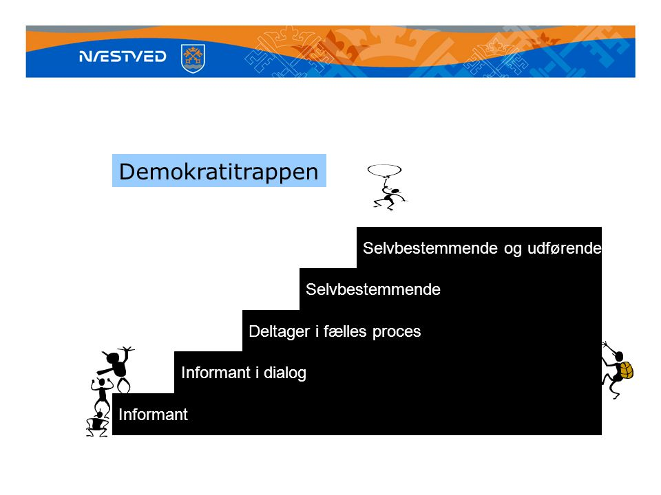 Informant Informant i dialog Deltager i fælles proces Selvbestemmende Selvbestemmende og udførende Demokratitrappen