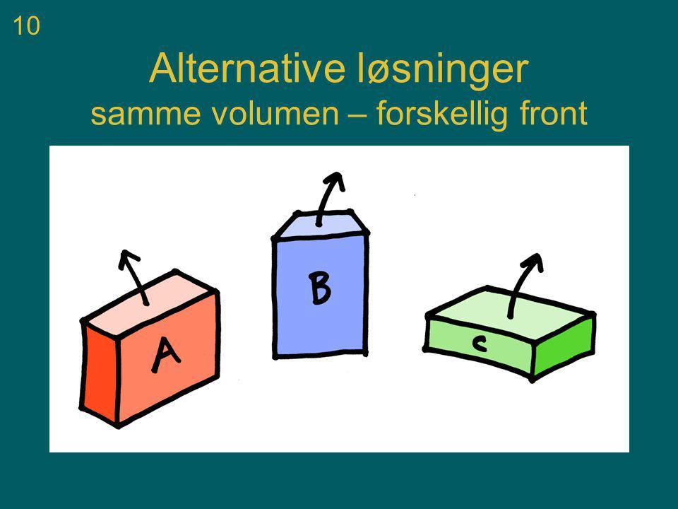 10 Alternative løsninger samme volumen – forskellig front