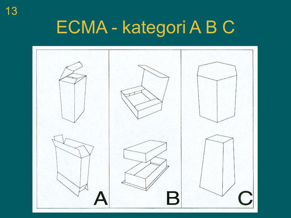 13 ECMA - kategori A B C