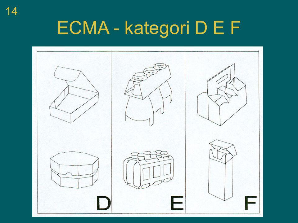 14 ECMA - kategori D E F