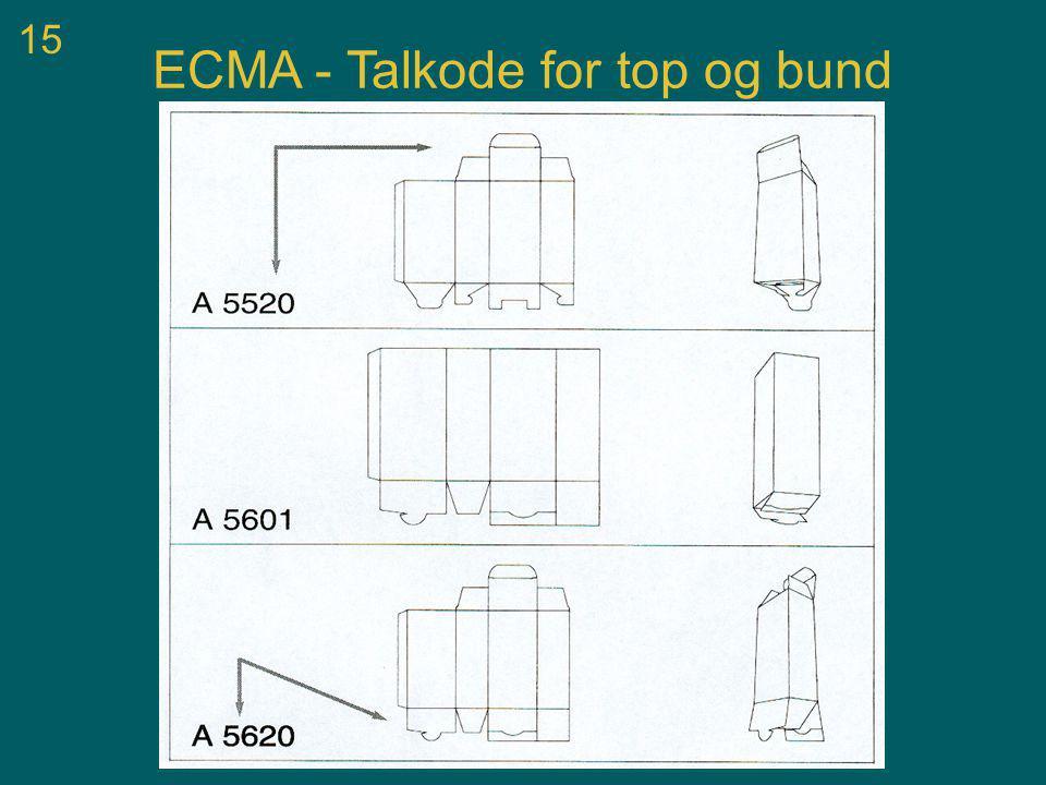 15 ECMA - Talkode for top og bund