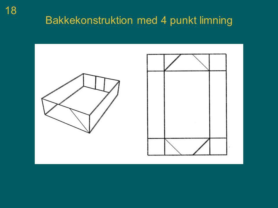 18 Bakkekonstruktion med 4 punkt limning