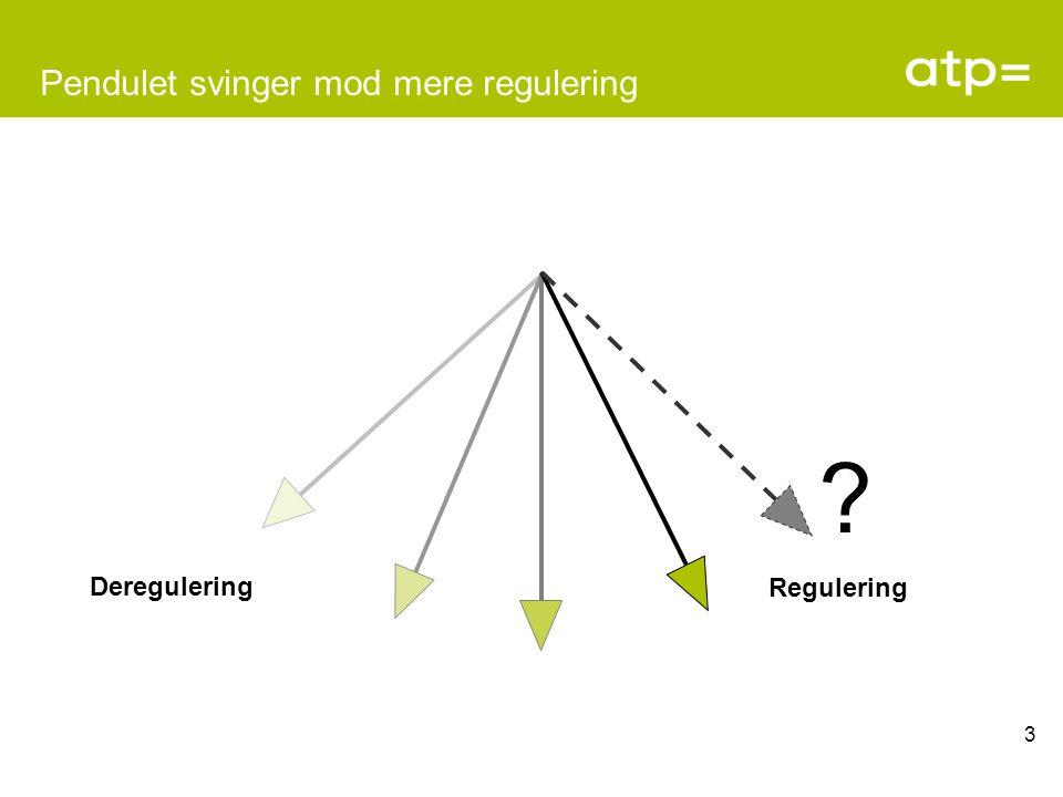 Pendulet svinger mod mere regulering 3 Deregulering Regulering