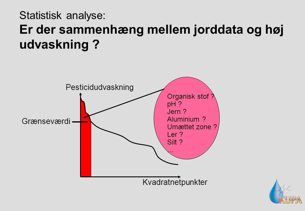 Statistisk analyse: Er der sammenhæng mellem jorddata og høj udvaskning .