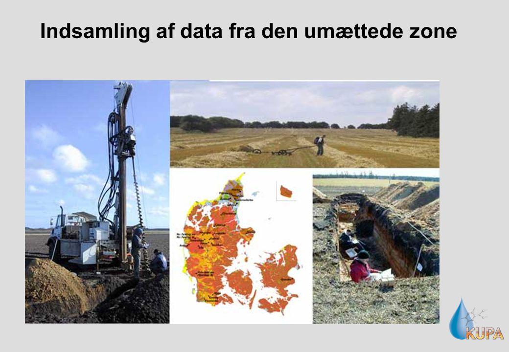 Indsamling af data fra den umættede zone