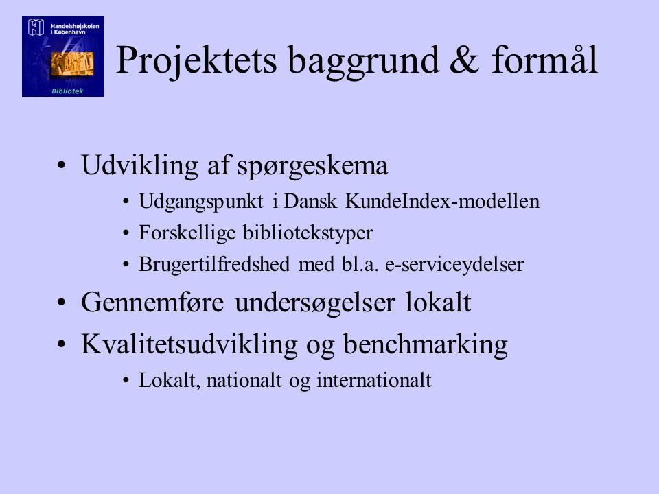 Projektets baggrund & formål Udvikling af spørgeskema Udgangspunkt i Dansk KundeIndex-modellen Forskellige bibliotekstyper Brugertilfredshed med bl.a.