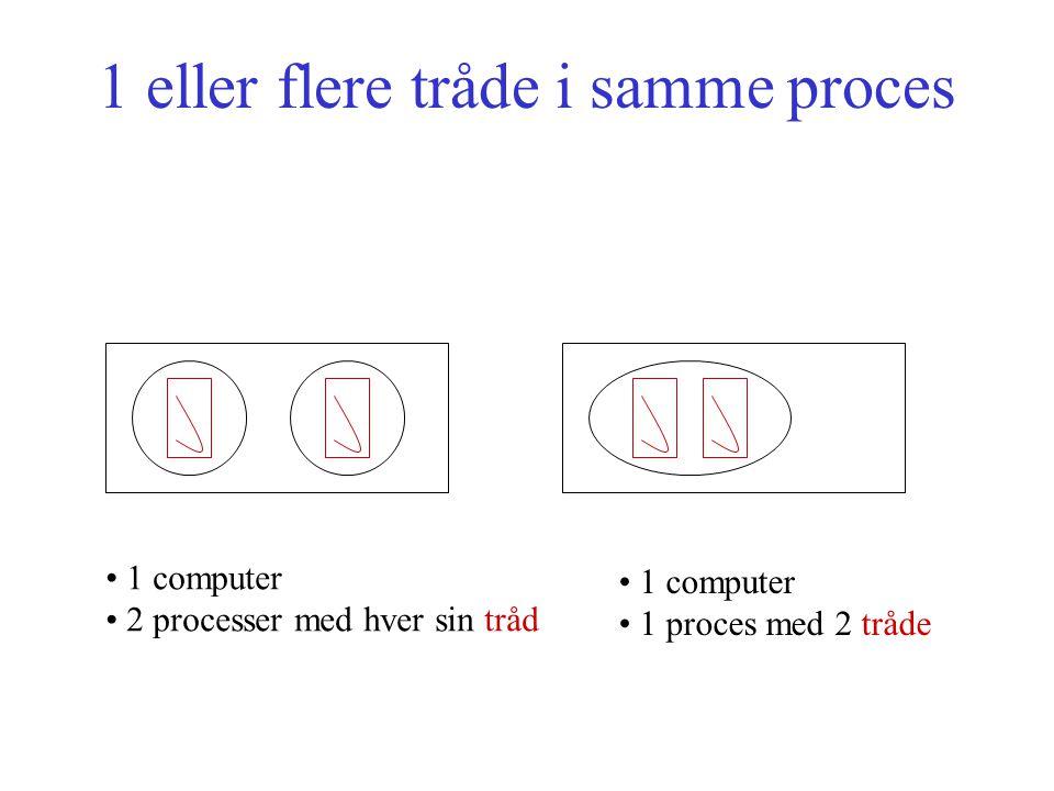 1 eller flere tråde i samme proces 1 computer 2 processer med hver sin tråd 1 computer 1 proces med 2 tråde