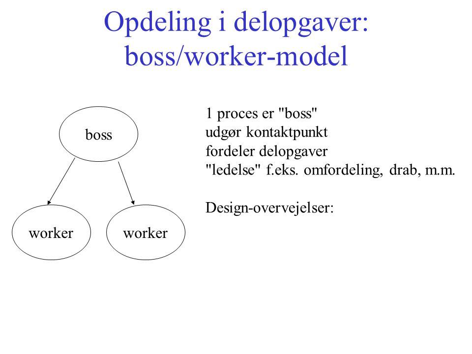 Opdeling i delopgaver: boss/worker-model boss worker 1 proces er boss udgør kontaktpunkt fordeler delopgaver ledelse f.eks.