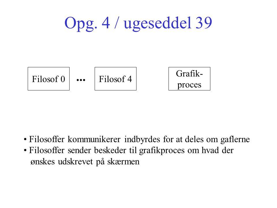Opg. 4 / ugeseddel 39 Filosof 0Filosof 4...
