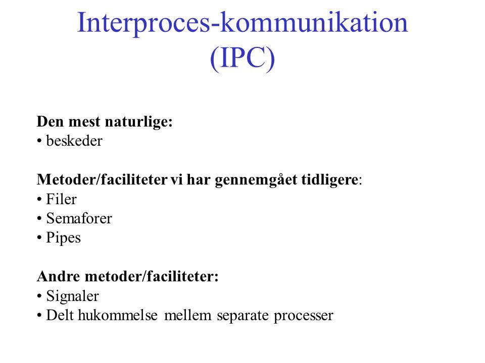 Interproces-kommunikation (IPC) Den mest naturlige: beskeder Metoder/faciliteter vi har gennemgået tidligere: Filer Semaforer Pipes Andre metoder/faciliteter: Signaler Delt hukommelse mellem separate processer