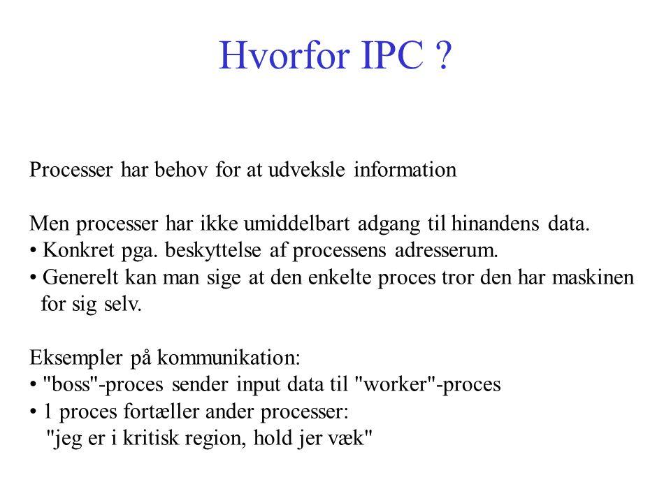 Hvorfor IPC .