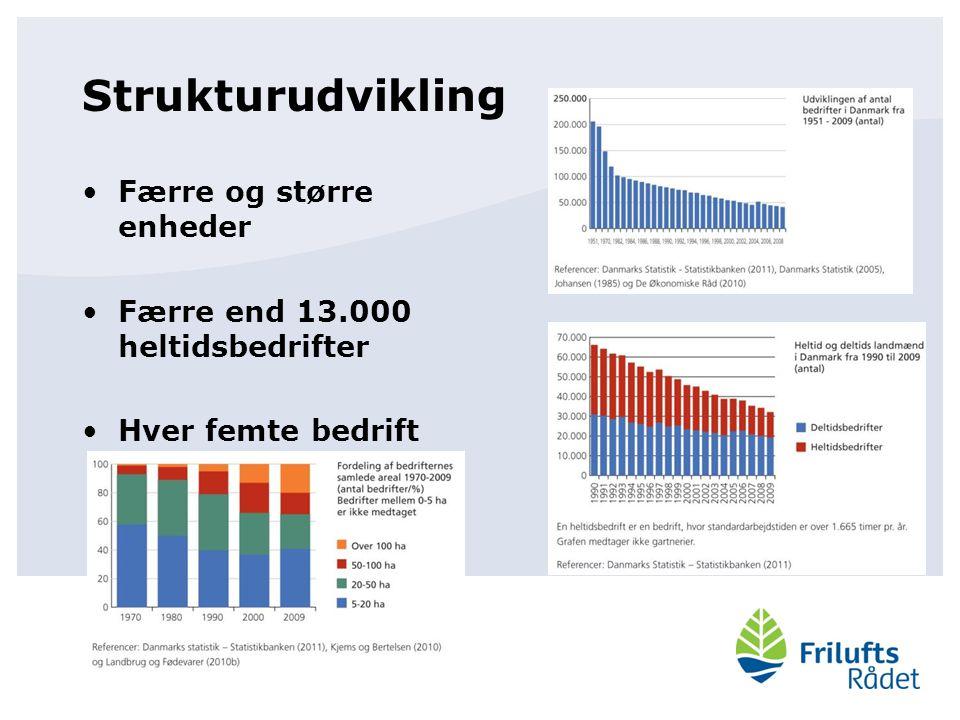 Strukturudvikling Færre og større enheder Færre end 13.000 heltidsbedrifter Hver femte bedrift er på mere end 100 ha