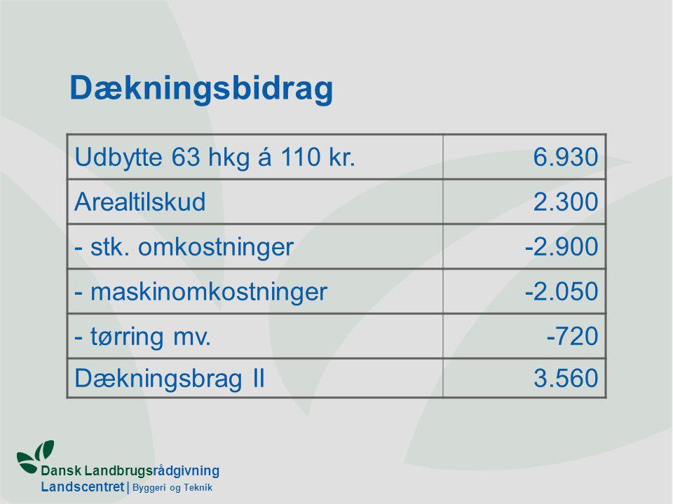 Dansk Landbrugsrådgivning Landscentret   Byggeri og Teknik Dækningsbidrag Udbytte 63 hkg á 110 kr.6.930 Arealtilskud2.300 - stk.