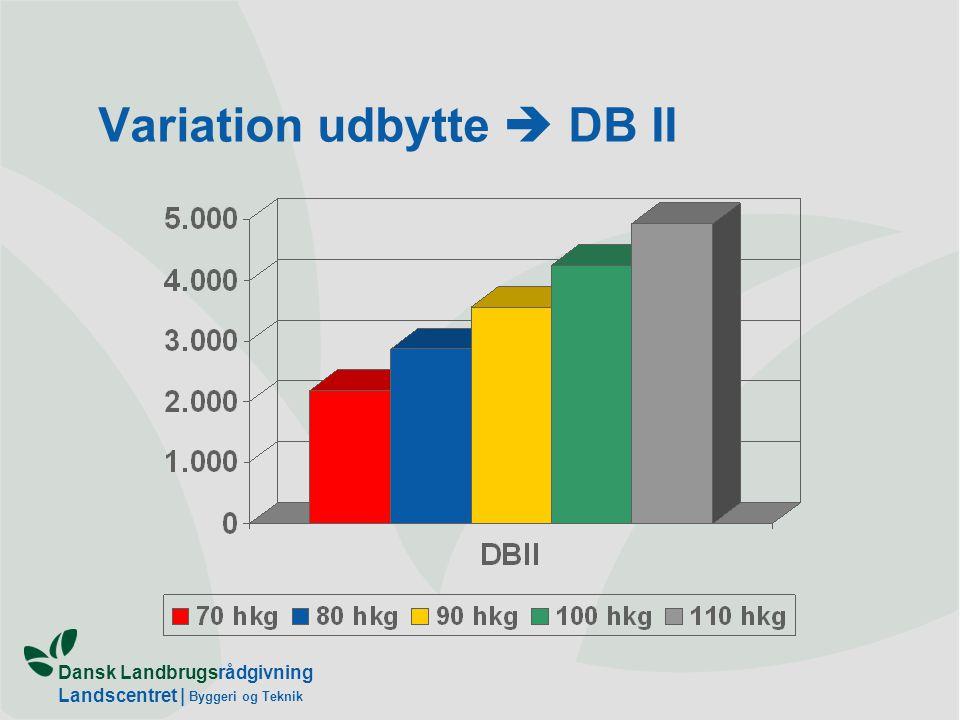 Dansk Landbrugsrådgivning Landscentret   Byggeri og Teknik Variation udbytte  DB II