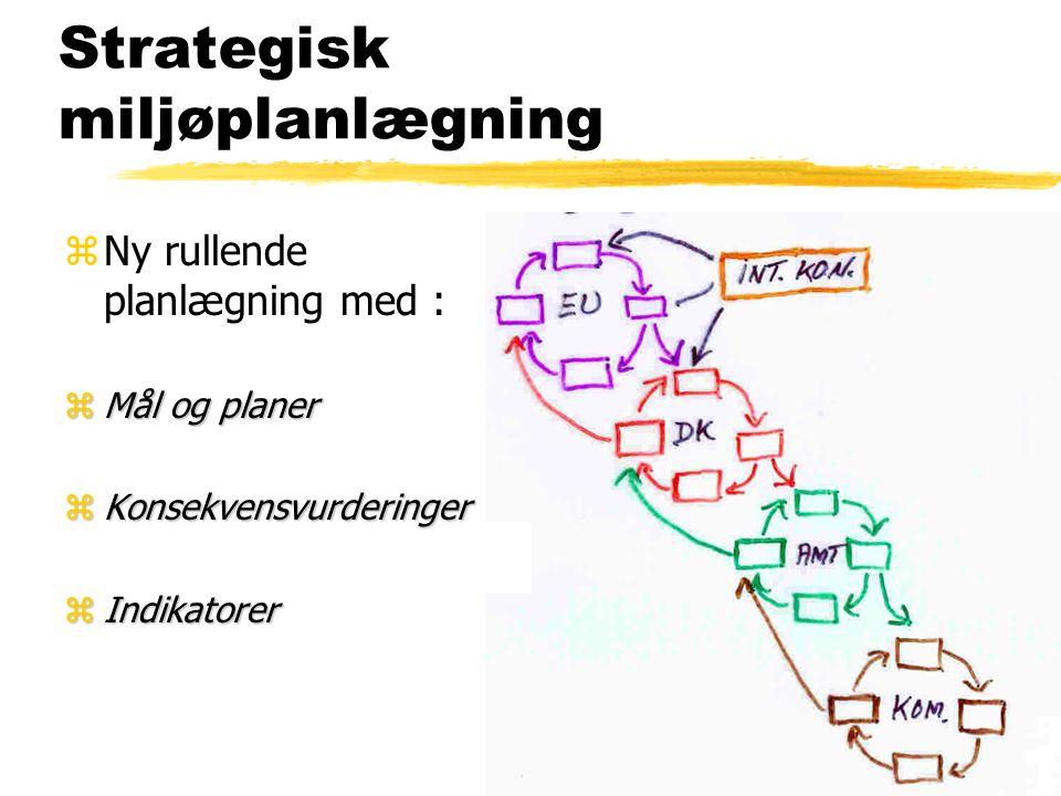 Strategisk miljøplanlægning zNy rullende planlægning med : zMål og planer zKonsekvensvurderinger zIndikatorer