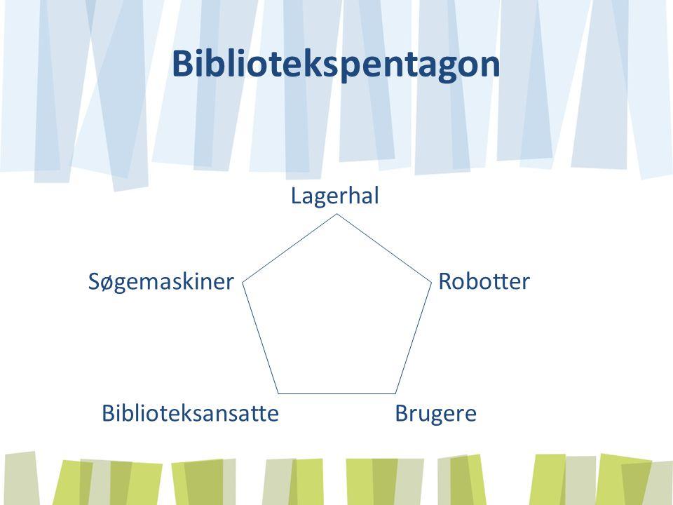 Bibliotekspentagon Lagerhal Søgemaskiner Robotter BiblioteksansatteBrugere