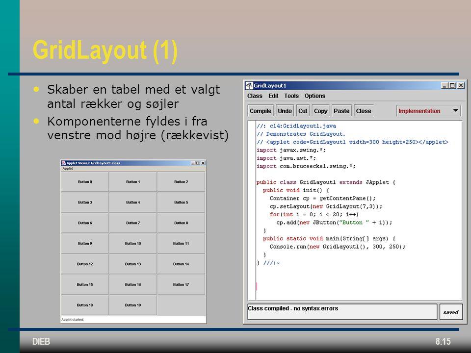 DIEB8.15 GridLayout (1) Skaber en tabel med et valgt antal rækker og søjler Komponenterne fyldes i fra venstre mod højre (rækkevist)