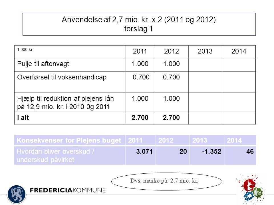Anvendelse af 2,7 mio. kr. x 2 (2011 og 2012) forslag 1 1.000 kr.