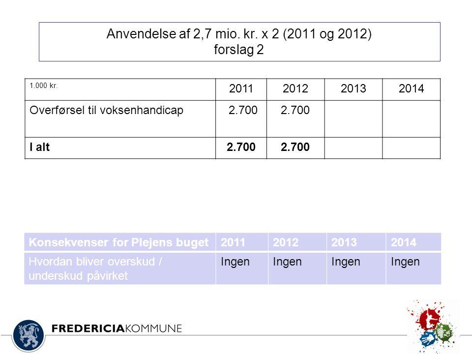 Anvendelse af 2,7 mio. kr. x 2 (2011 og 2012) forslag 2 1.000 kr.