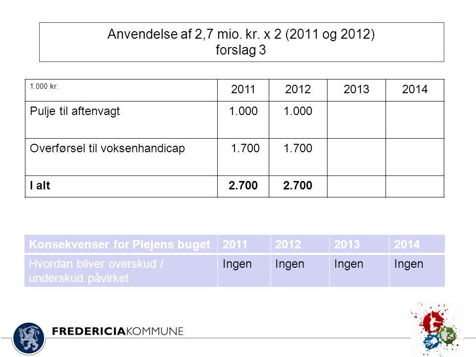 Anvendelse af 2,7 mio. kr. x 2 (2011 og 2012) forslag 3 1.000 kr.