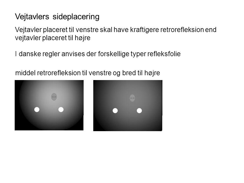 Vejtavlers sideplacering Vejtavler placeret til venstre skal have kraftigere retrorefleksion end vejtavler placeret til højre middel retrorefleksion til venstre og bred til højre I danske regler anvises der forskellige typer refleksfolie