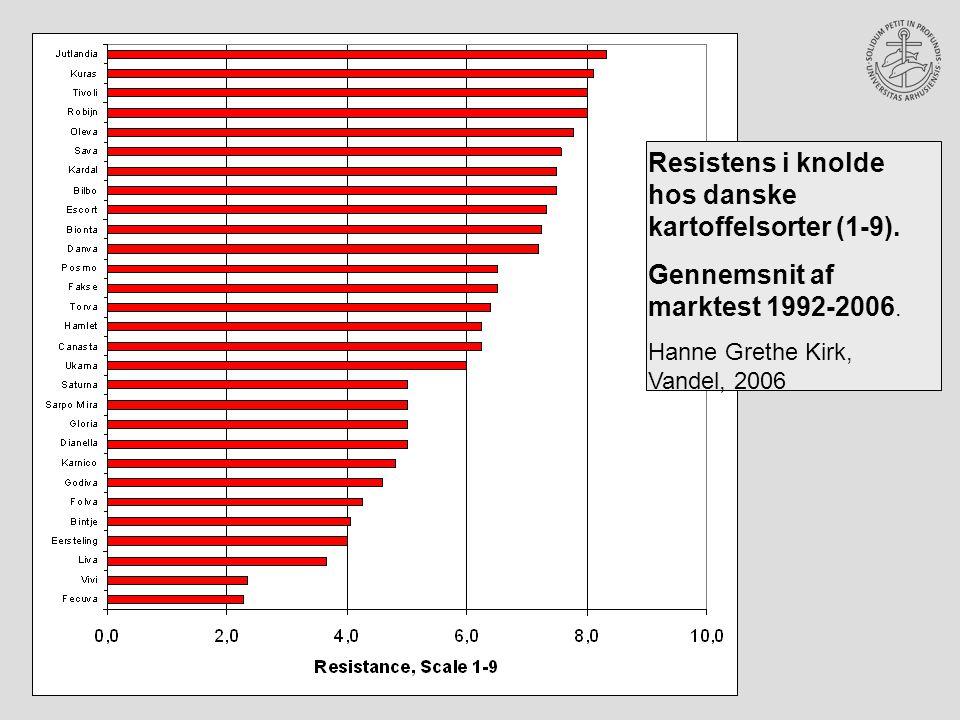 Resistens i knolde hos danske kartoffelsorter (1-9).