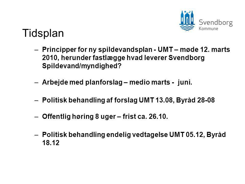 Tidsplan –Principper for ny spildevandsplan - UMT – møde 12.