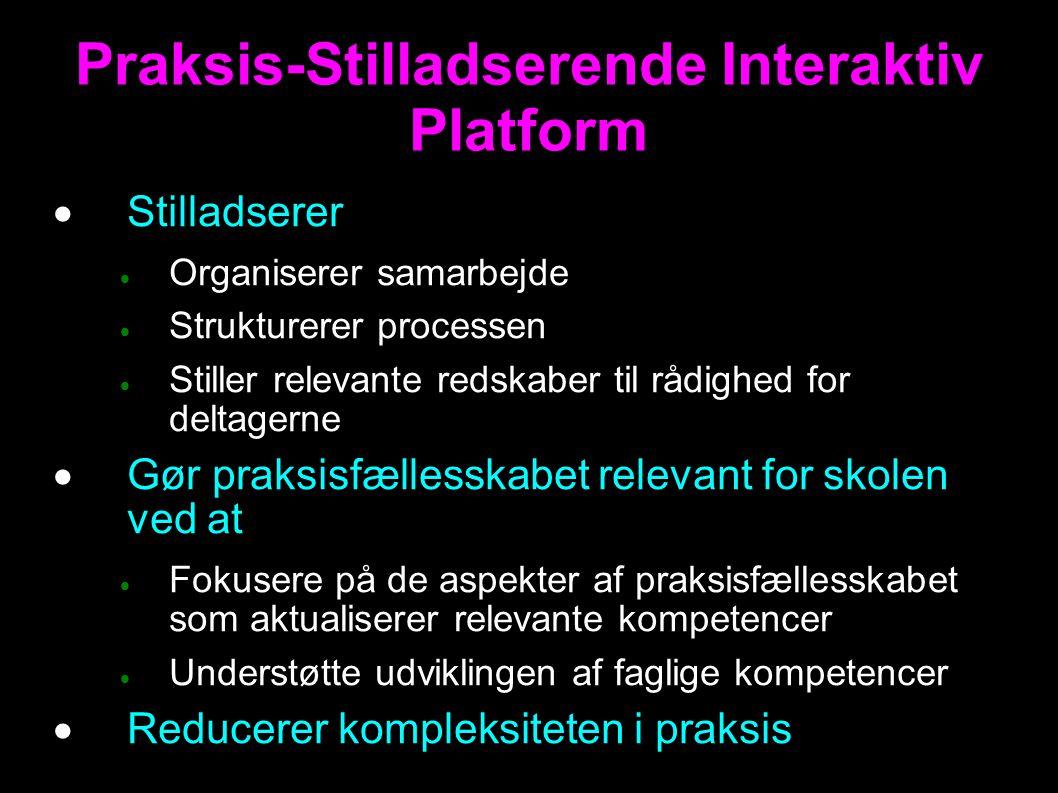 Praksis-Stilladserende Interaktiv Platform  Stilladserer  Organiserer samarbejde  Strukturerer processen  Stiller relevante redskaber til rådighed for deltagerne  Gør praksisfællesskabet relevant for skolen ved at  Fokusere på de aspekter af praksisfællesskabet som aktualiserer relevante kompetencer  Understøtte udviklingen af faglige kompetencer  Reducerer kompleksiteten i praksis