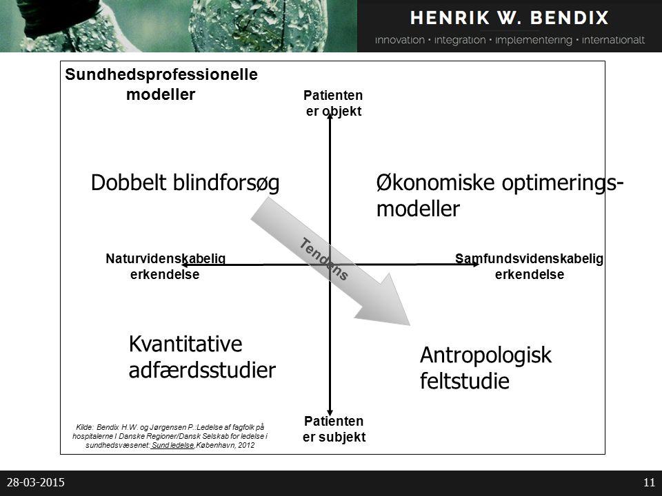28-03-201511 Patienten er subjekt Patienten er objekt Naturvidenskabelig erkendelse Samfundsvidenskabelig erkendelse Sundhedsprofessionelle modeller Tendens Kilde: Bendix H.W.