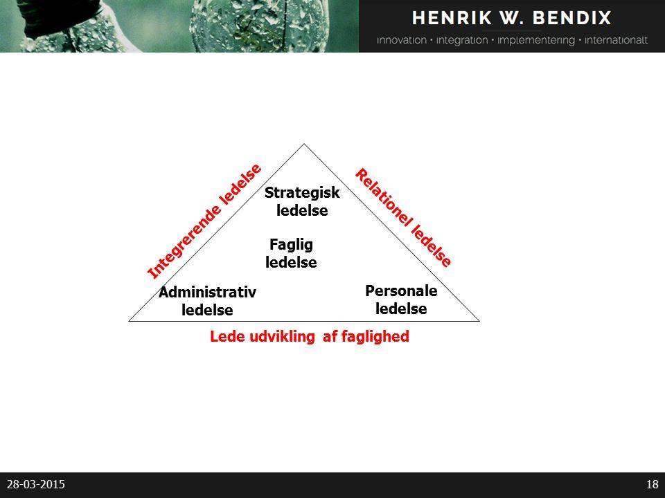 28-03-201518 Strategisk ledelse Personale ledelse Administrativ ledelse Faglig ledelse Lede udvikling af faglighed Integrerende ledelse Relationel ledelse