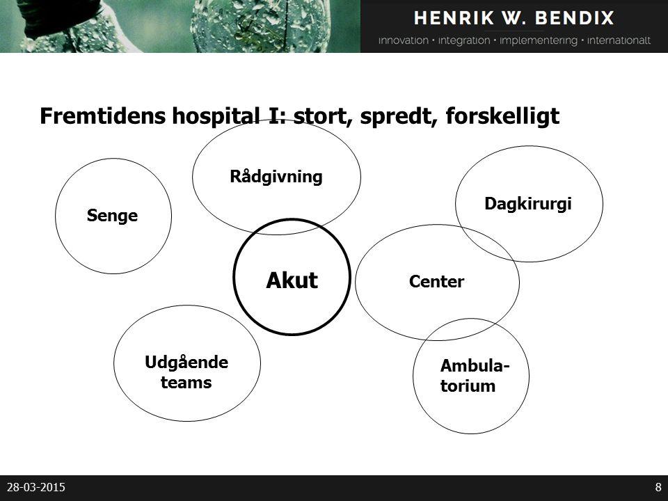 Fremtidens hospital I: stort, spredt, forskelligt 28-03-20158 Akut Udgående teams Rådgivning Dagkirurgi Senge Ambula- torium Center