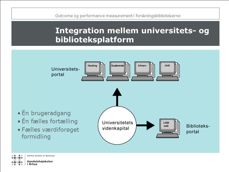 Outcome og performance measurement i forskningsbibliotekerne Integration mellem universitets- og biblioteksplatform Én brugeradgang Én fælles fortælling Fælles værdiforøget formidling